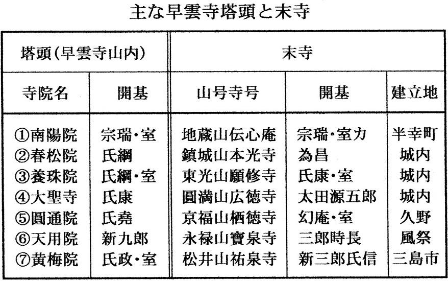 郷土史の歴史探究記事 その12: ...