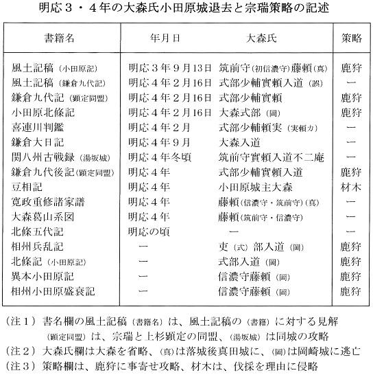 郷土士の歴史探究記事 その13: ...
